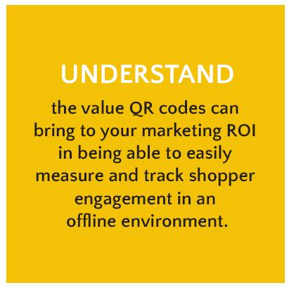 Understand QR Codes